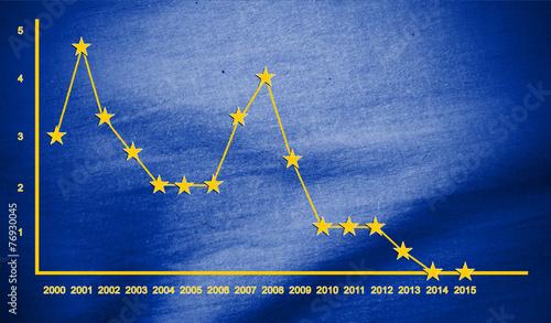 Photo  EZB Leitzinsentwicklung (EZB interest rates) 2015