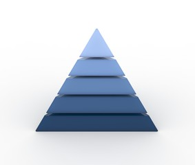 Blue pyramid of human needs without text