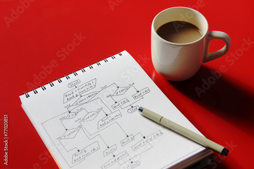 Fotografía  Programming flow chart and a cup of coffee