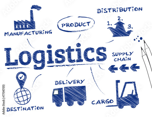 Fotografía  logistics concept