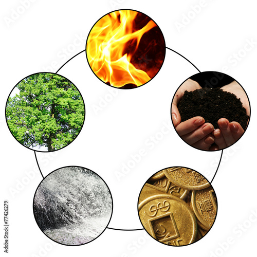 collage feng shui. Collage Of Feng Shui Destructive Cycle With Five Elements