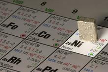 Nickel Auf Periodensystem Der Elemente