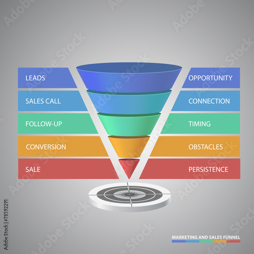 sales funnel template for your business presentation buy this