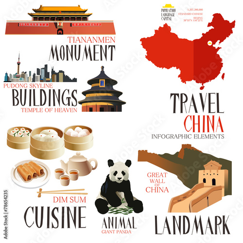 Infographic elements for traveling to China