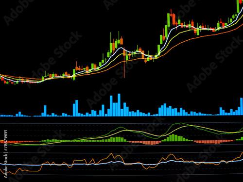 Fotografie, Obraz  Svíčka hůl graf tabulka obchodování akciové