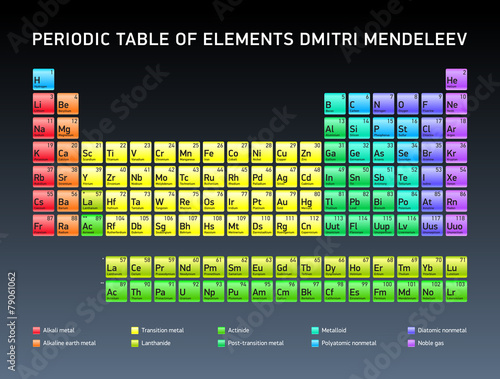 Fotografie, Tablou  Periodic Table of Elements Dmitri Mendeleev, vector design
