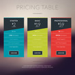 Vector pricing table in flat design style