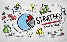 Strategy Development Goal Mark...