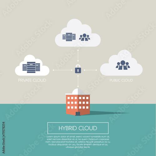 Foto  Infographics Schablone der hybriden Wolke Datenverarbeitungskonzept mit Ikonen