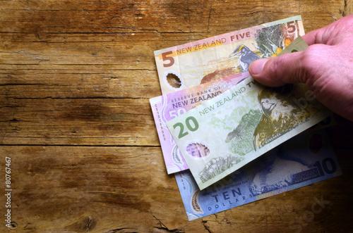New Zealand dollar Dólar neozelandés 紐西蘭元 دولار نيوزيلندي