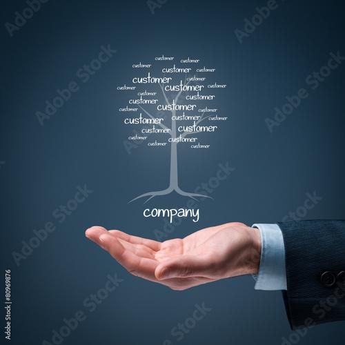 Fotografía  Company and customers