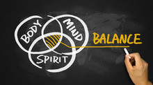 Body Mind Spirit Balance Hand ...