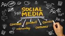Social Media Concept Hand Drawing On Blackboard