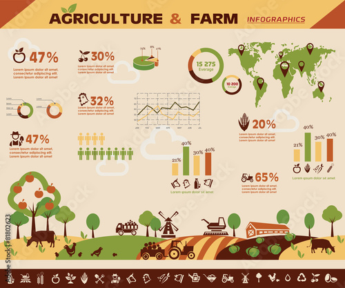 Fotografie, Obraz  agriculture and farming infographics, vector icons collection