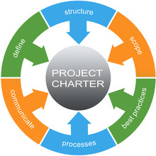 Project Charter Word Circles C...