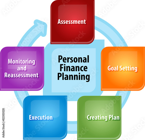 Personal finance planning business diagram illustration buy this personal finance planning business diagram illustration ccuart Image collections