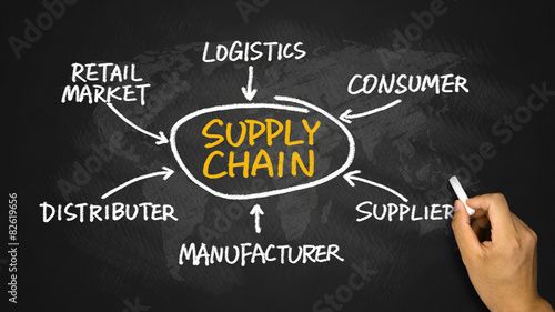 supply chain diagram hand drawing on chalkboard Canvas Print