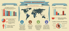 Coffee Infographics With World...