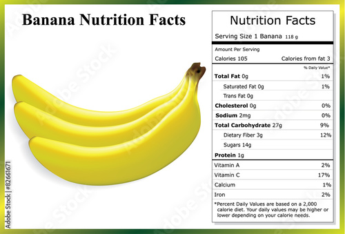 Banana Nutrition Facts Buy This Stock Vector And Explore Similar Vectors At Adobe Stock Adobe Stock