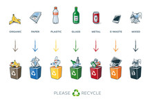7 Segregation Recycling Bins With Trash