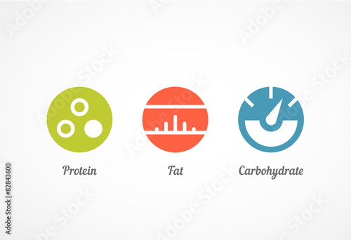 Cuadros en Lienzo Protein, fat and carbohydrate icon set