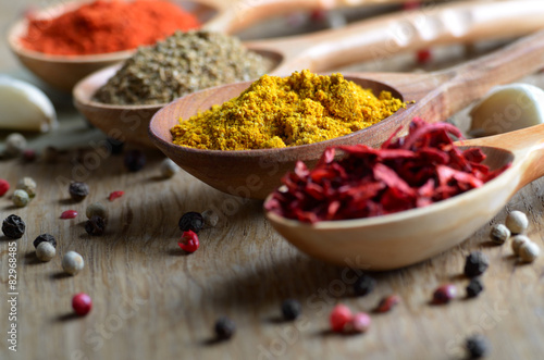 Printed kitchen splashbacks Spices Spoons with spices