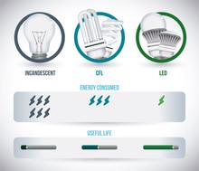 Bulb Design, Vector Illustrati...