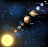 Fototapeta Child room - Our solar system