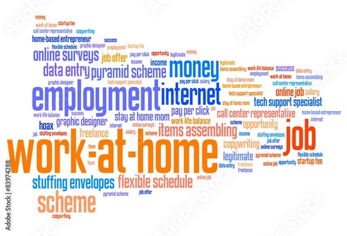 Work from home - word cloud Poster