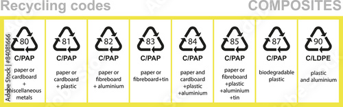 Fotografia  Composites recycling codes