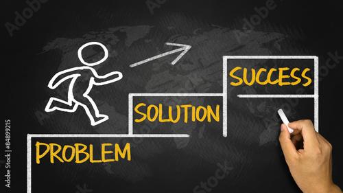 Carta da parati business concept:problem solution success
