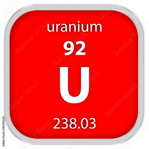 Plakat  Uranium material sign