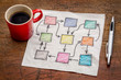 canvas print picture - abstract blank flowchart on napkin