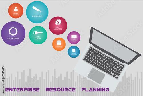 Fotografie, Obraz  erp - enterprise resource planning