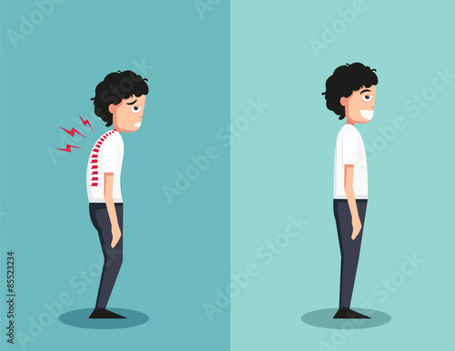 Fotografía  Best and worst positions for standing