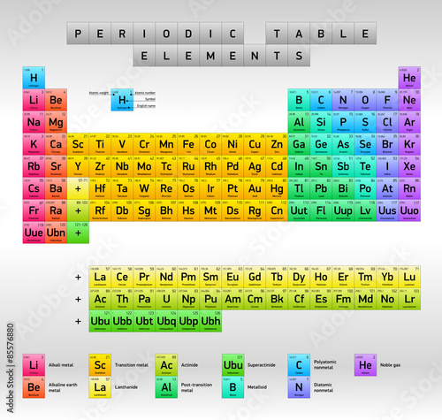 Periodic table of elements extended version buy this stock vector periodic table of elements extended version urtaz Choice Image