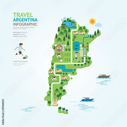 Infographic travel and landmark argentina map shape template des Wallpaper Mural