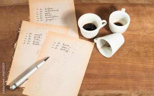 Confusione emotiva con fogli strappati,parole scritte e ttre tazzine di caffè vu Wallpaper Mural