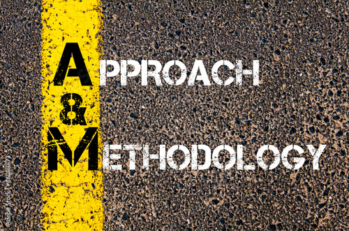 Fotomural Business Acronym AM as Approach and Methodology