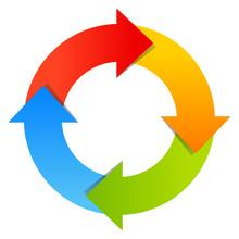 4 Part Arrow Wheel Chart