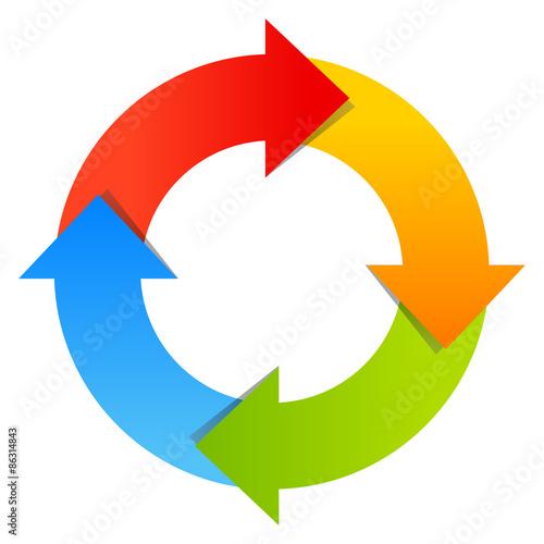 Fototapeta 4 part arrow wheel chart
