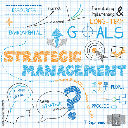 Fotografía  STRATEGIC MANAGEMENT Vector Sketch Notes