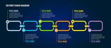 Six Part Chain Diagram
