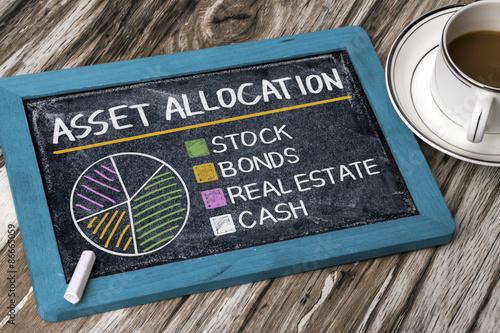 Photo asset allocation concept graph on blackboard