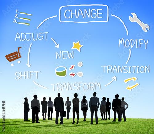Photo Change Improvement Development Adjust Transform Concept
