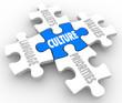 Leinwanddruck Bild - Cuture Puzzle PIeces Beliefs Language Social Values Priorities