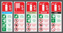 Set Of Safety Labels. Fire Extinguisher Colour Code. Fire Extinguisher Labels. Vector Illustration.