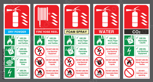 set of safety labels fire extinguisher colour code fire