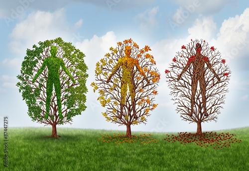 Fotografía  Human Aging Concept