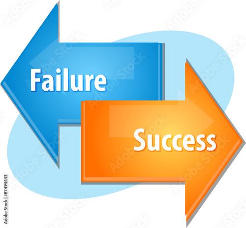 failure success business diagram illustration